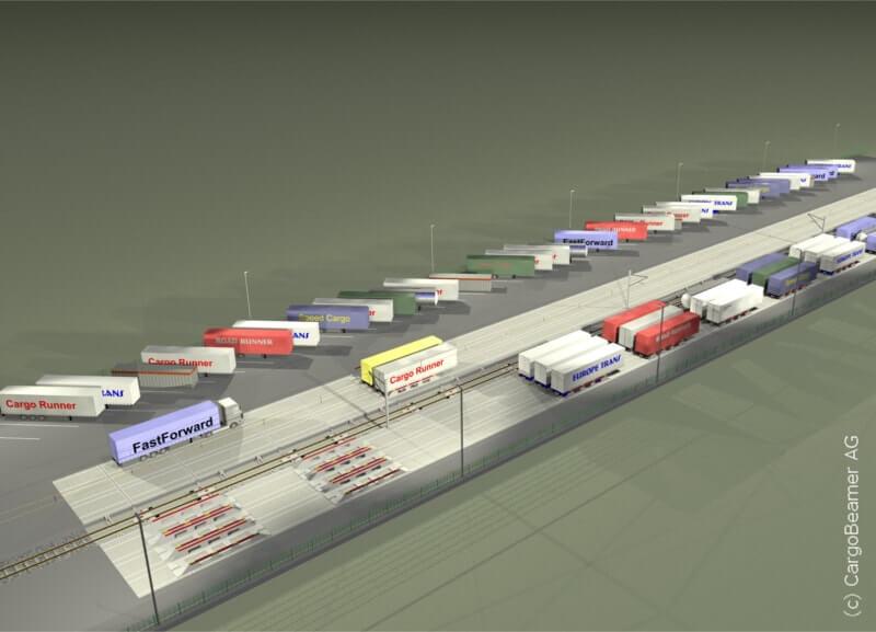 Projekte -CargoBeamer-Vorladephase Preview - Spiekermann GmbH Consutling Engineers